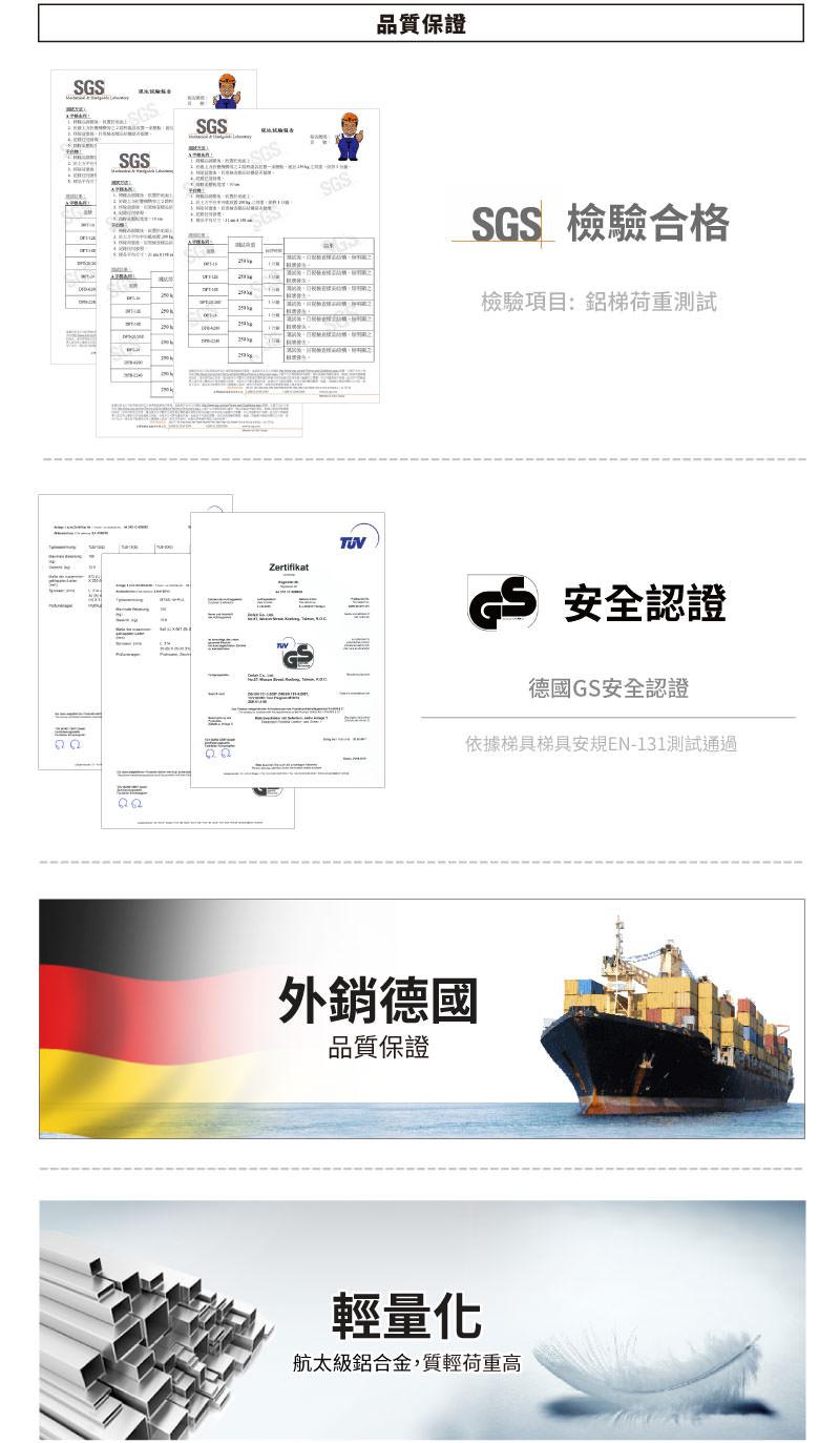 德國GS認證,品質保證