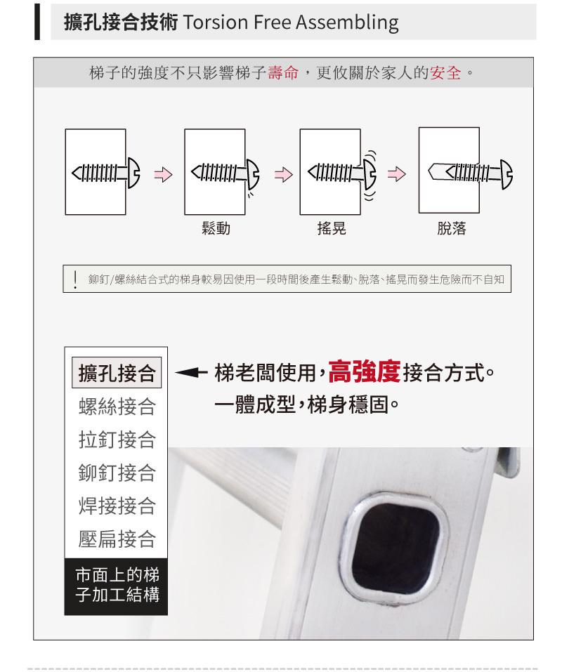方型擴孔技術-一體成型,不鬆脫、搖晃,經久耐用