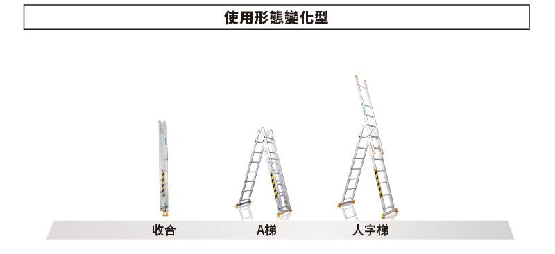 人字梯使用變化型