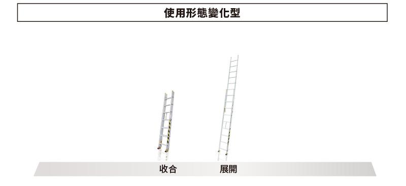 伸縮梯使用變化型態