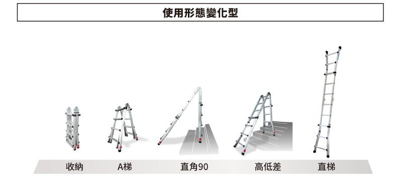 dft-e-configurations