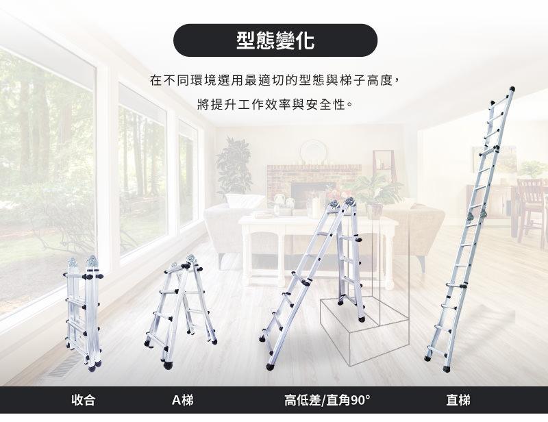 在不同環境選用最適切的型態與梯子高度,將提升工作效率與安全性。