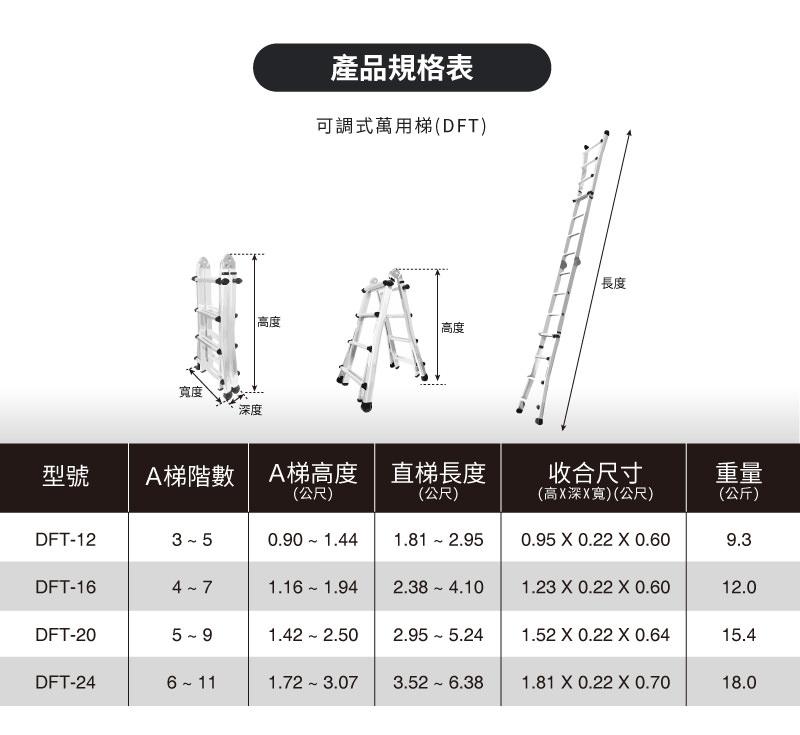 可調式萬用梯DFT產品規格表