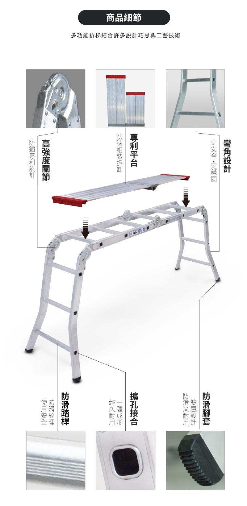 多功能摺梯(dfb-6)結合許多工藝技術。高強度關節,專利平台,彎角設計,防滑踏桿,擴孔接合,防滑腳套。