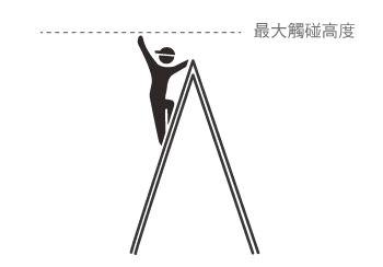 A梯最大觸碰高度說明圖