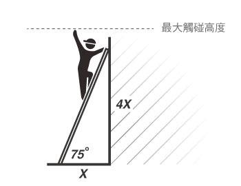 直梯靠牆最大可觸碰高度說明圖