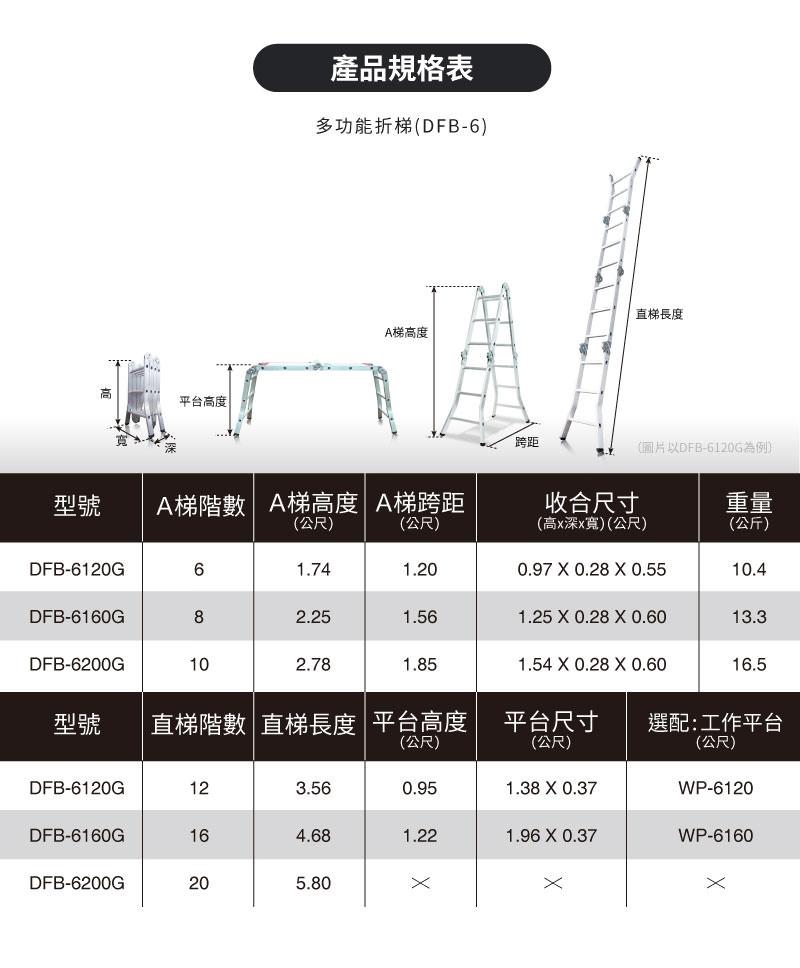 多功能摺梯(dfb-6)產品規格表。A梯階數、高度、跨距、收合尺寸、重量