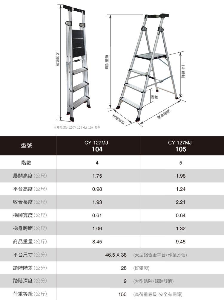 CY-127MJ商品規格表