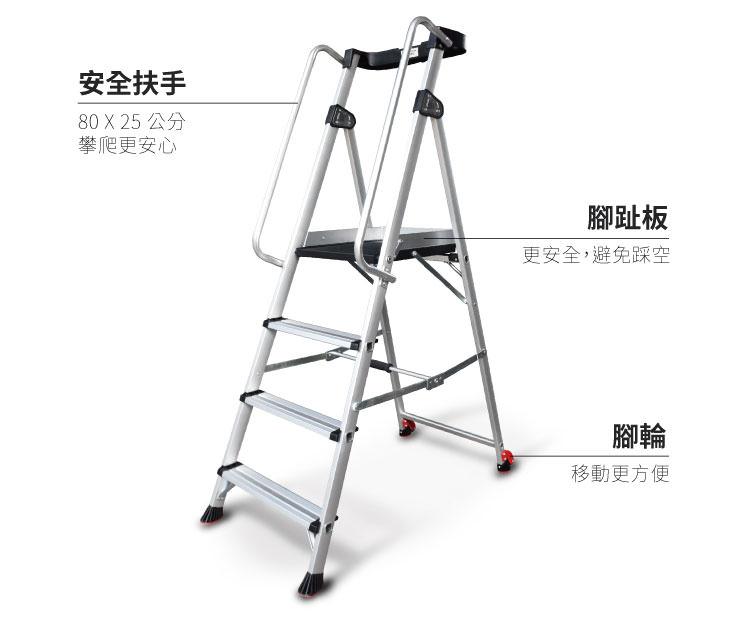 巧收平台梯選購配件說明。安全扶手、腳趾板、腳輪