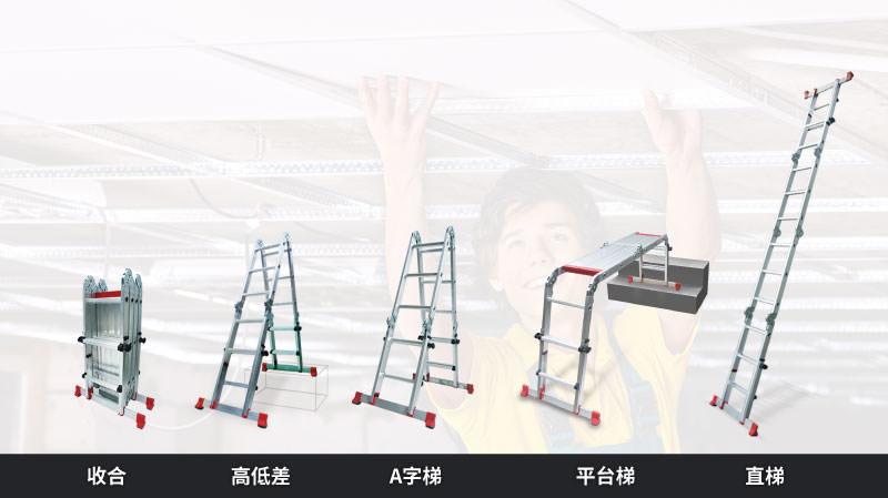 多功能可調式平台梯(DFM-10),一台梯子能多種變化,以應付不同需求的工作環境。例如:A字梯、直梯、平台梯、90度梯、L型梯。收合可折疊為M字形,收納、攜帶方便。