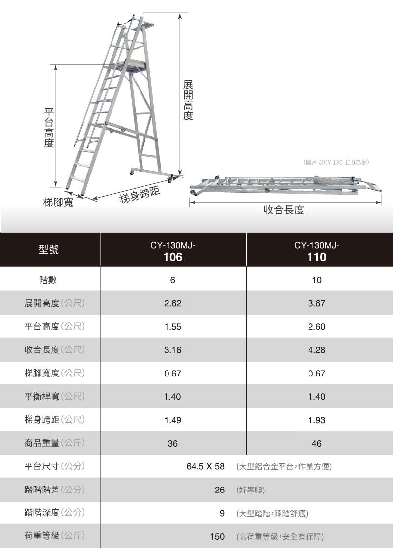 CY-130-規格表