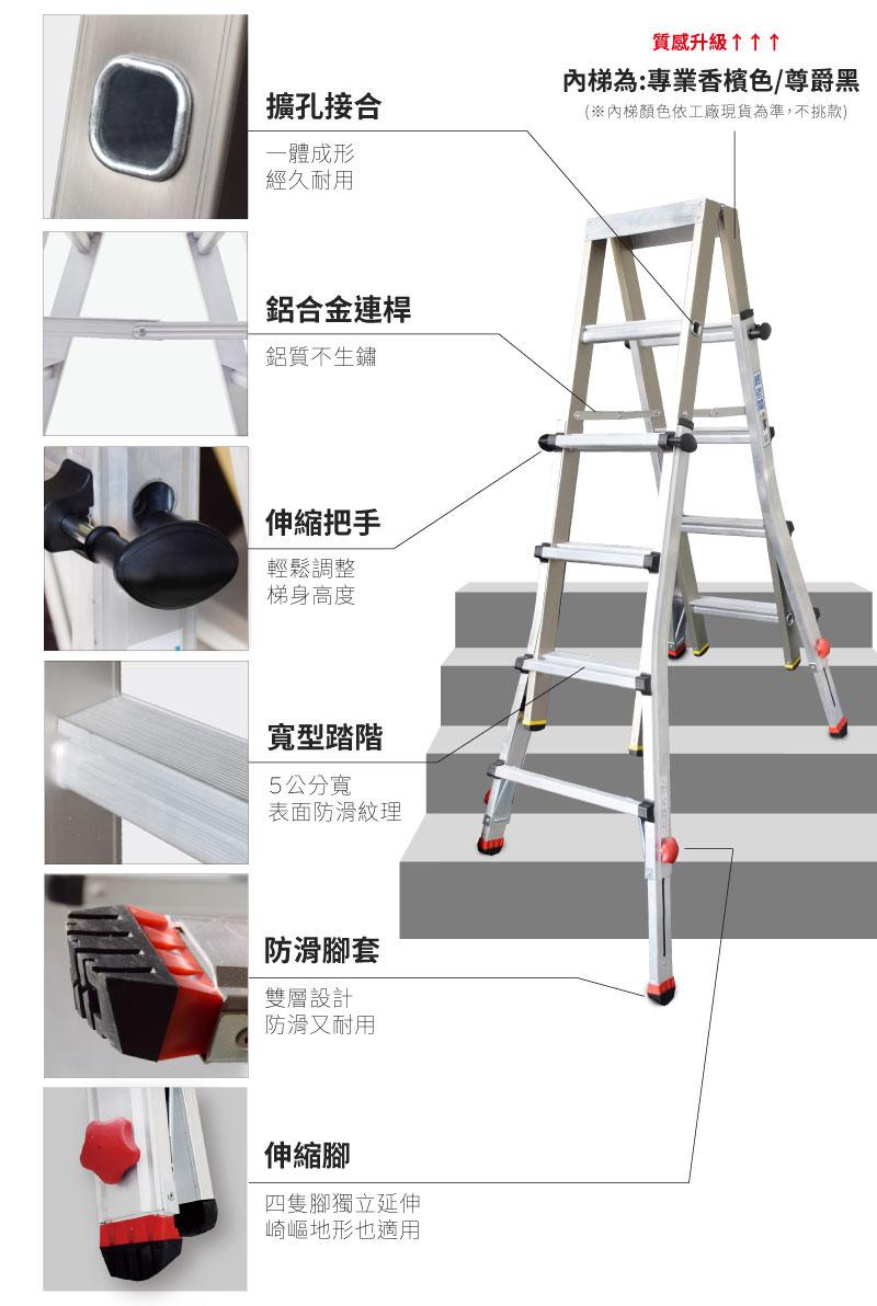 梯老闆DFAT-E商品細節